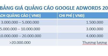 Bảng giá quảng cáo Google Adwords 2018
