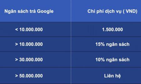 Bảng giá quảng cáo Google Adwords mới nhất