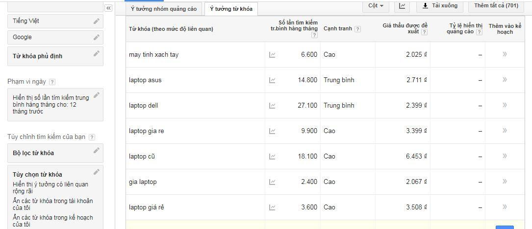 cách tìm từ khóa trên google giá rẻ