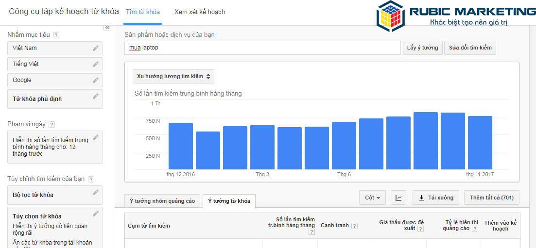 3 công cụ tìm từ khóa trên Google để chạy quảng cáo Adwords