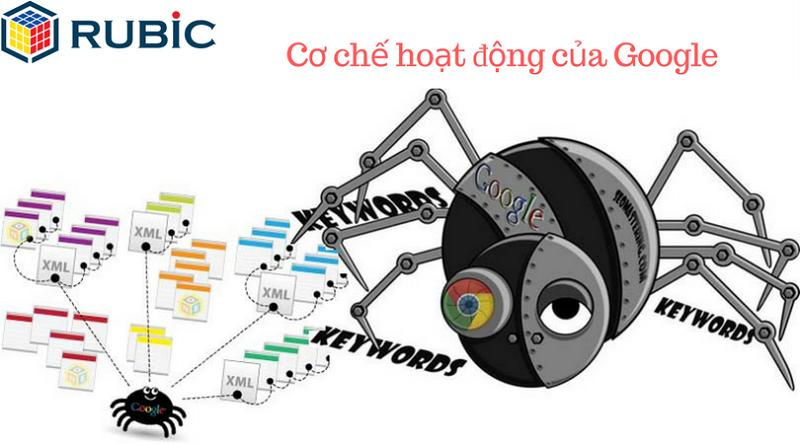 tìm hiểu cơ chế hoạt động của google