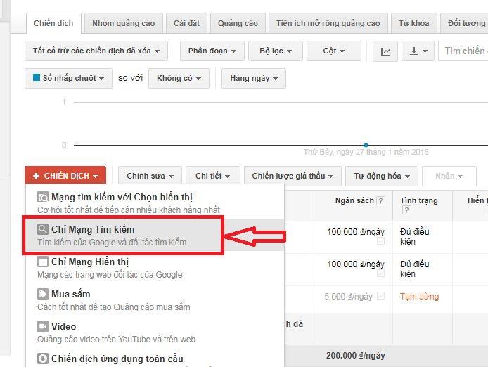 cách đăng tin quảng cáo trên Google Adwords