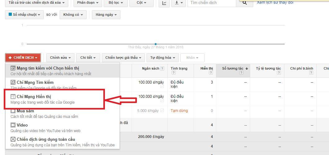 đăng tin quảng cáo google adwords