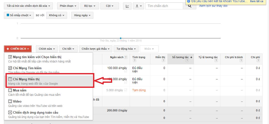 quảng cáo google hiển thị