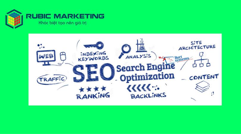 4 quy trình SEO 1 website lên top Google