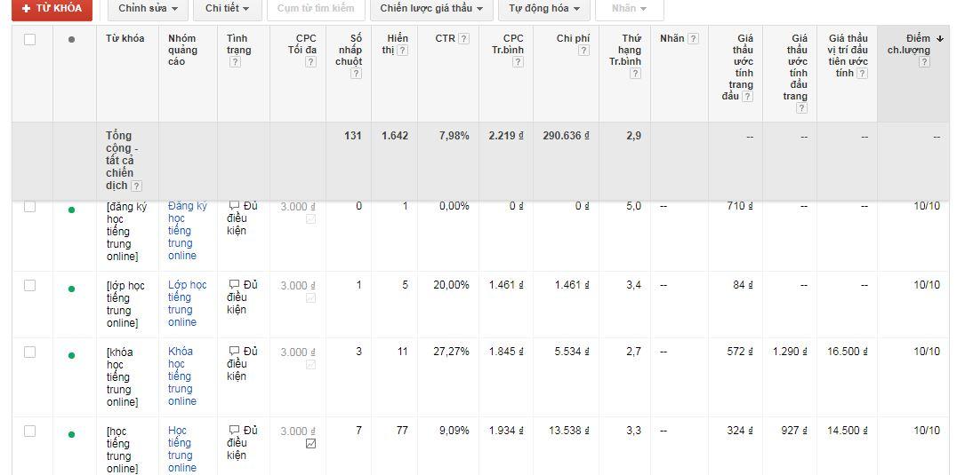 Đạt 10 điểm chất lượng trong Google Adwords dễ hay khó ?