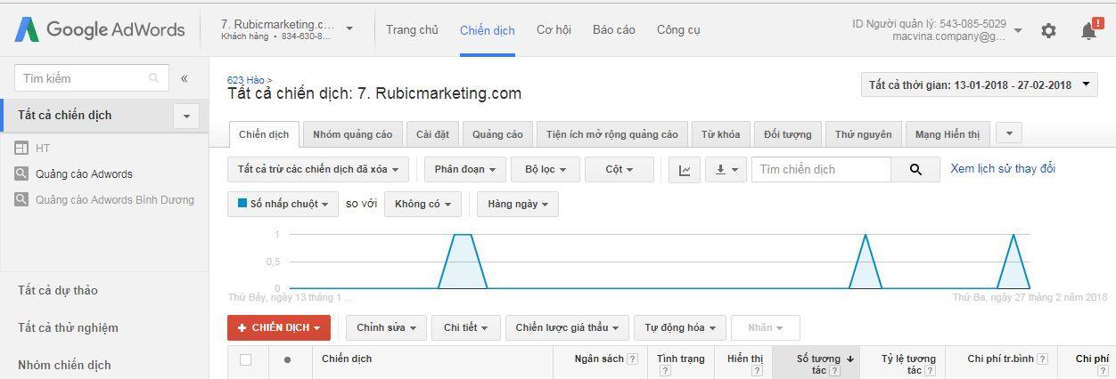 công cụ phân tích từ khóa google
