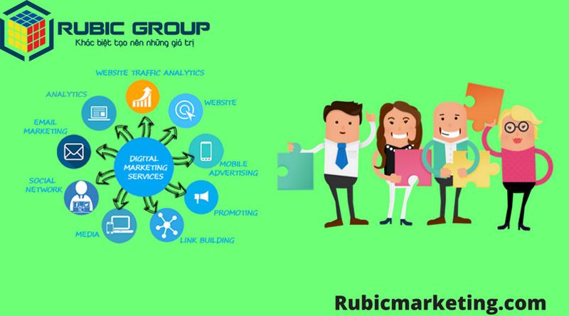 thế nào là marketing online