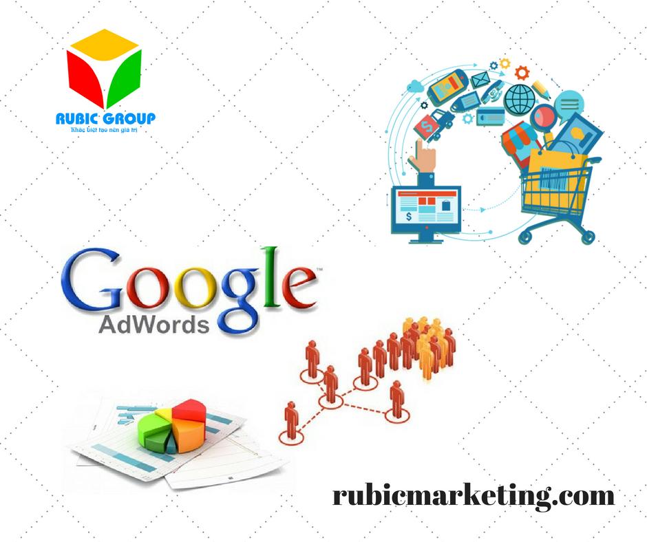các hình thức quảng cáo của google