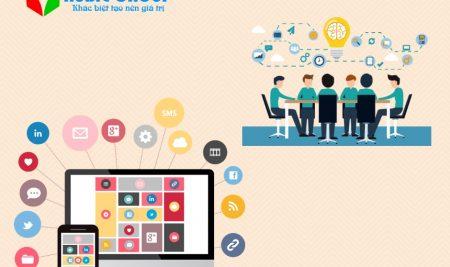 Vì sao doanh nghiệp phải phát triển thương hiệu trong marketing ?!