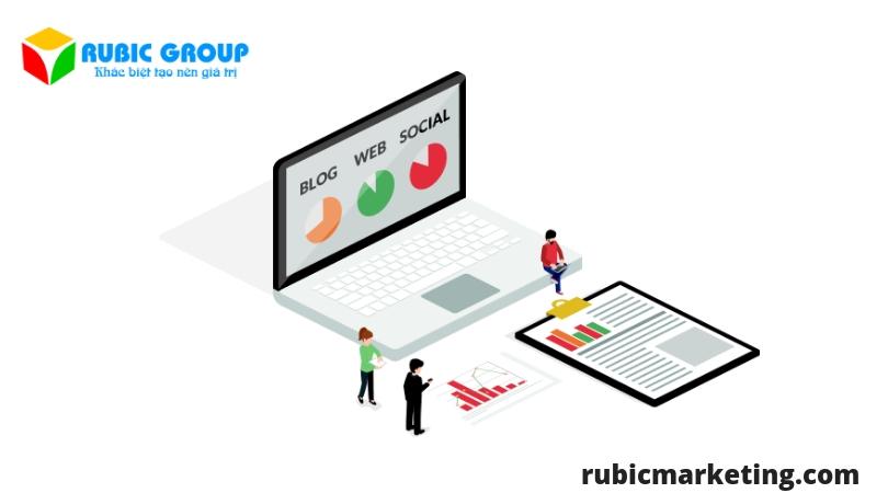 tầm quan trọng của marketing trong doanh nghiệp