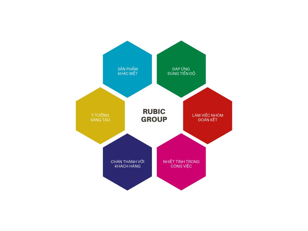 văn hóa rubic group