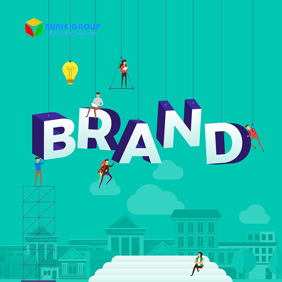 chiến lược xây dựng thương hiệu 1
